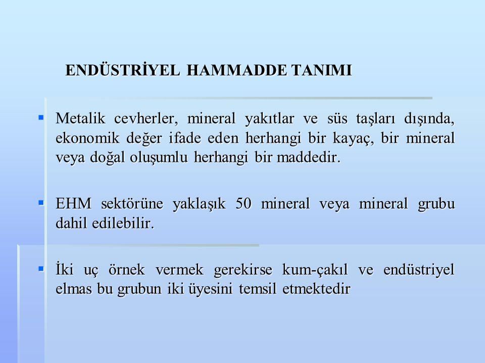 ENDÜSTRİYEL HAMMADDE TANIMI