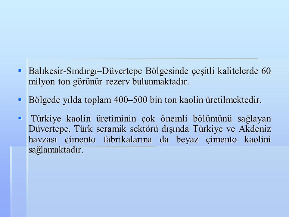 Balıkesir-Sındırgı–Düvertepe Bölgesinde çeşitli kalitelerde 60 milyon ton görünür rezerv bulunmaktadır.