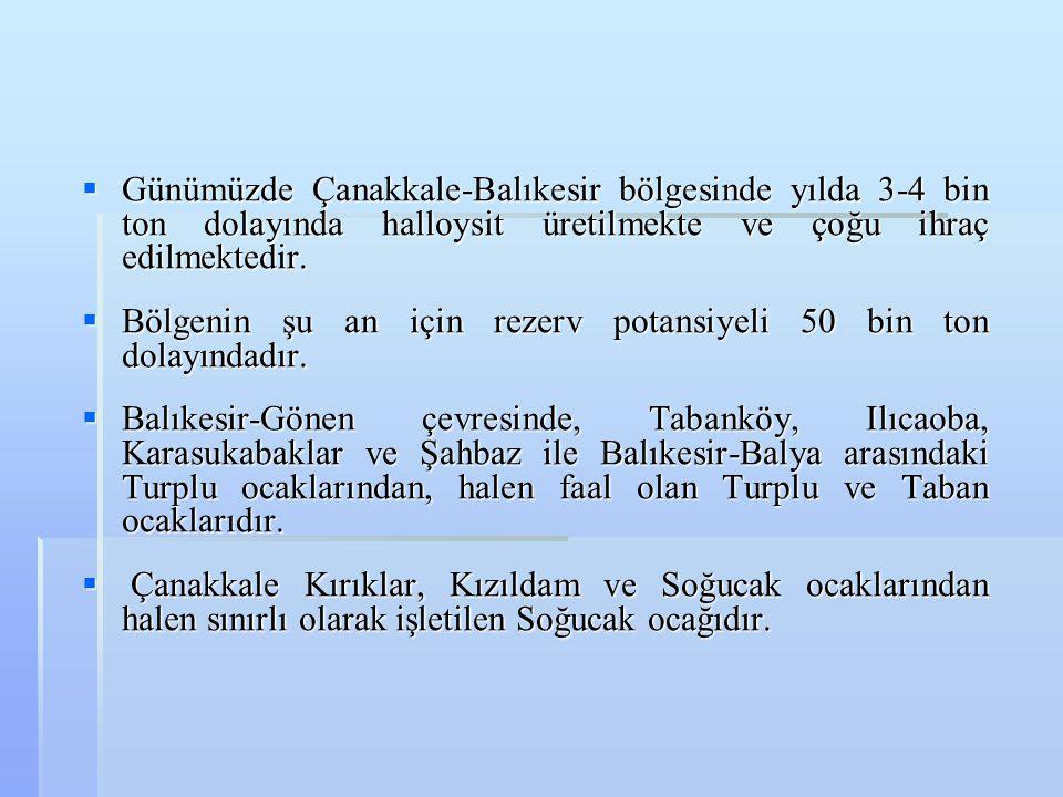 Günümüzde Çanakkale-Balıkesir bölgesinde yılda 3-4 bin ton dolayında halloysit üretilmekte ve çoğu ihraç edilmektedir.