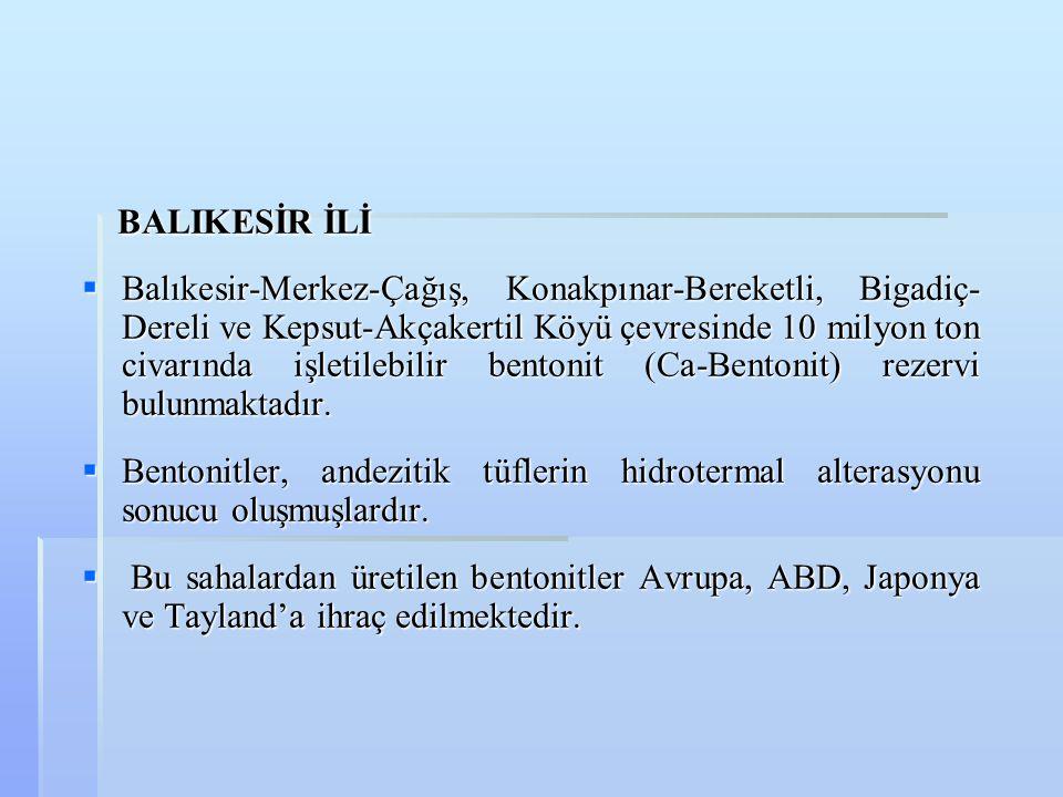 BALIKESİR İLİ