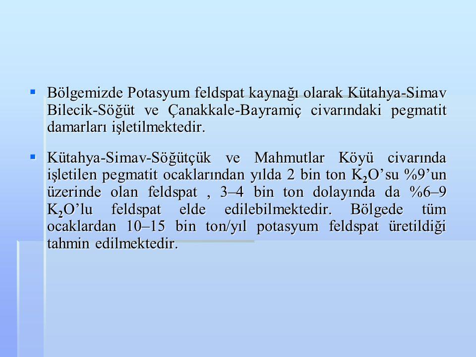 Bölgemizde Potasyum feldspat kaynağı olarak Kütahya-Simav Bilecik-Söğüt ve Çanakkale-Bayramiç civarındaki pegmatit damarları işletilmektedir.