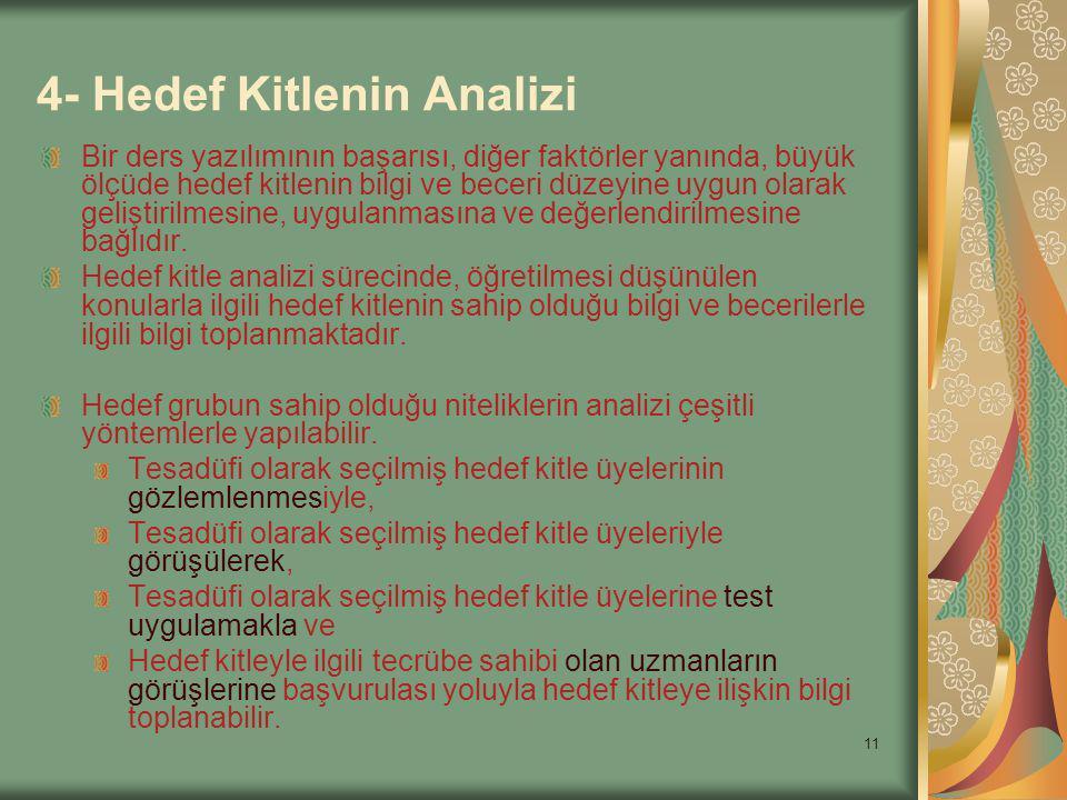 4- Hedef Kitlenin Analizi