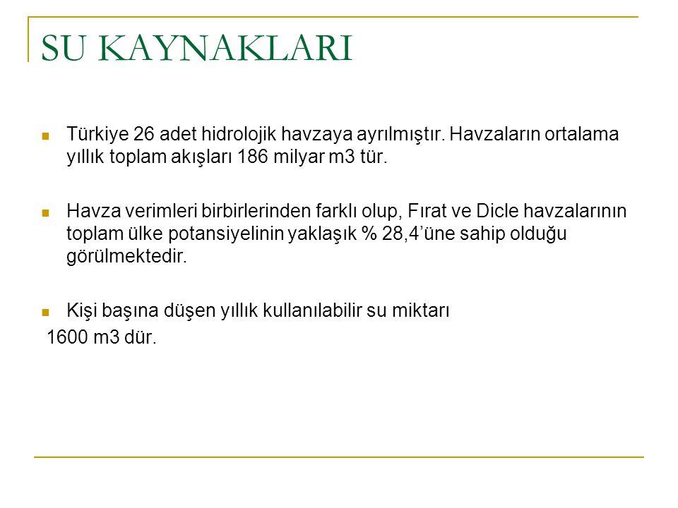 SU KAYNAKLARI Türkiye 26 adet hidrolojik havzaya ayrılmıştır. Havzaların ortalama yıllık toplam akışları 186 milyar m3 tür.