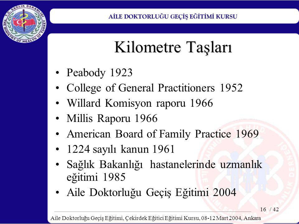 Kilometre Taşları Peabody 1923 College of General Practitioners 1952