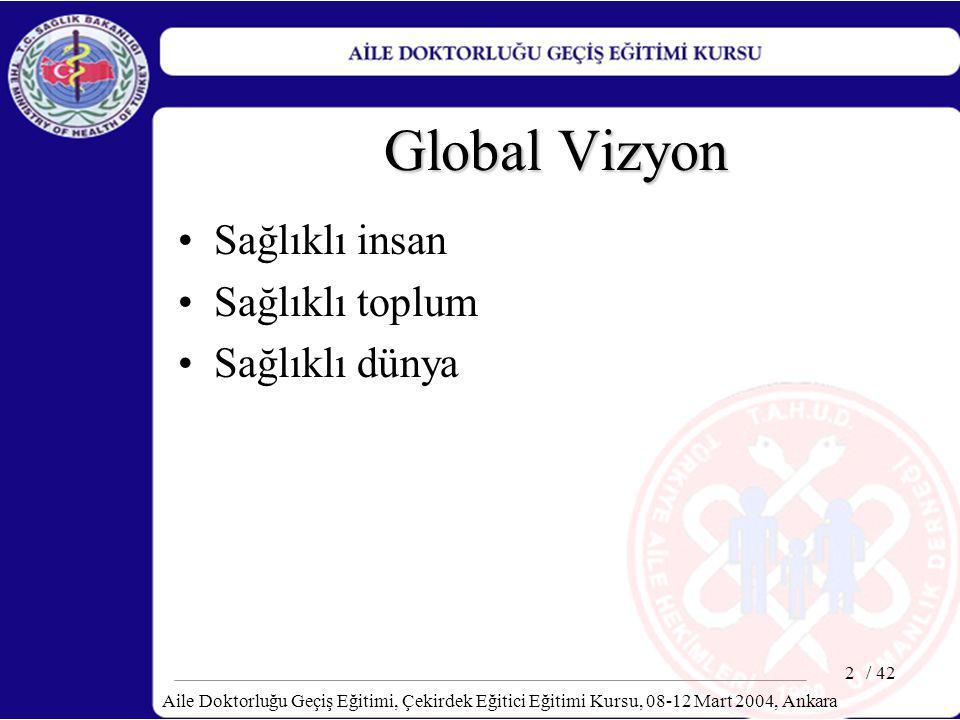 Global Vizyon Sağlıklı insan Sağlıklı toplum Sağlıklı dünya