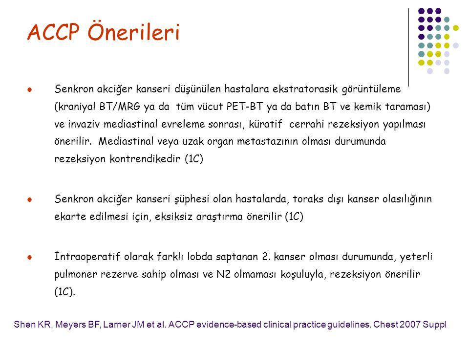 ACCP Önerileri