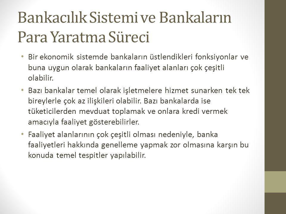 Bankacılık Sistemi ve Bankaların Para Yaratma Süreci