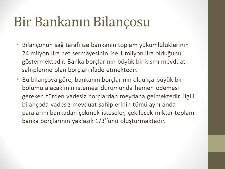 Bir Bankanın Bilançosu