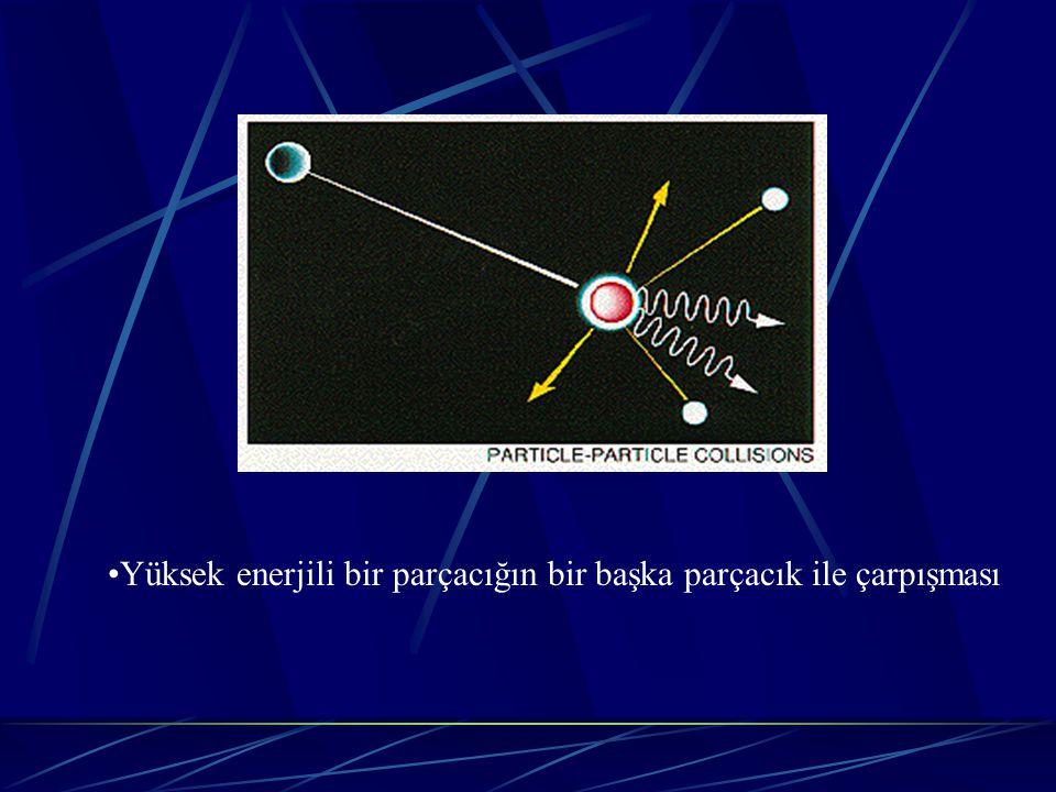 Yüksek enerjili bir parçacığın bir başka parçacık ile çarpışması