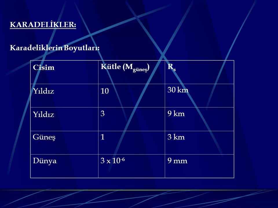 KARADELİKLER: Cisim Kütle (Mgüneş) Rs Yıldız 10 30 km 3 9 km Güneş 1