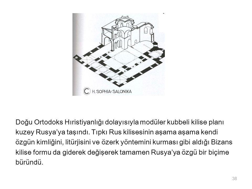 Doğu Ortodoks Hıristiyanlığı dolayısıyla modüler kubbeli kilise planı