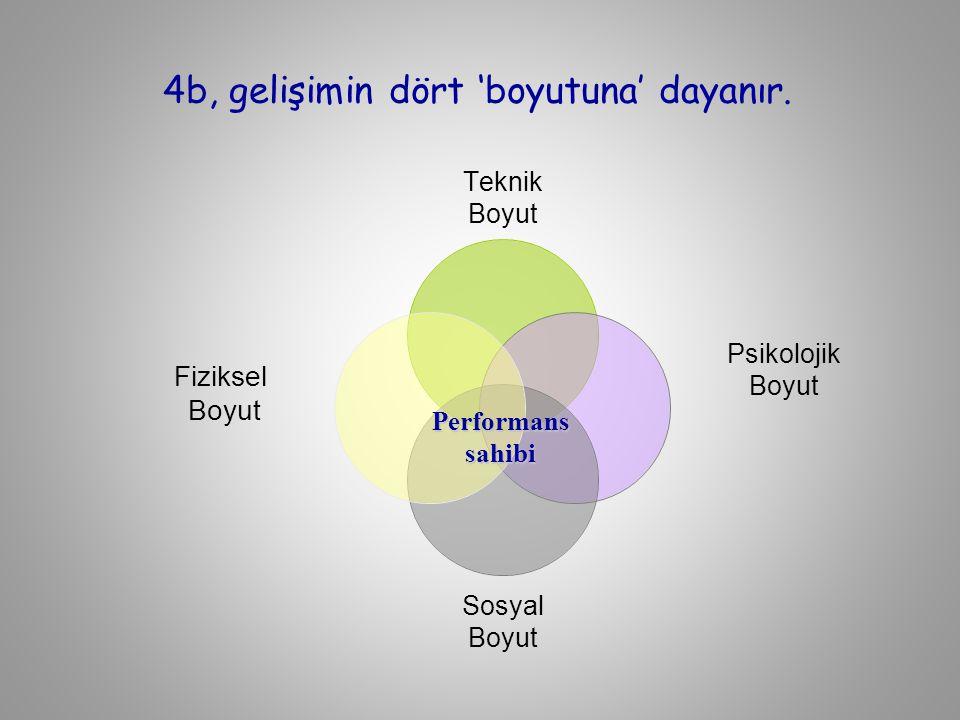 4b, gelişimin dört 'boyutuna' dayanır.