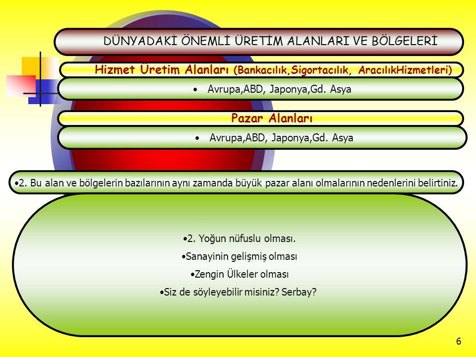 Hizmet Üretim Alanları (Bankacılık,Sigortacılık, AracılıkHizmetleri)