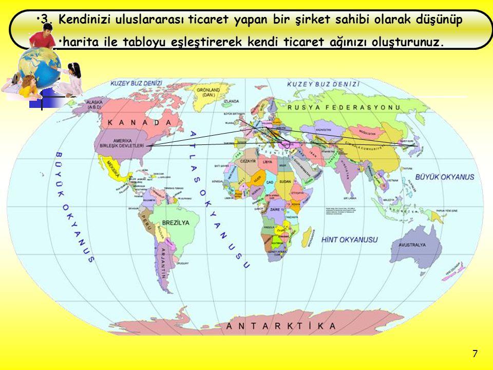 harita ile tabloyu eşleştirerek kendi ticaret ağınızı oluşturunuz.