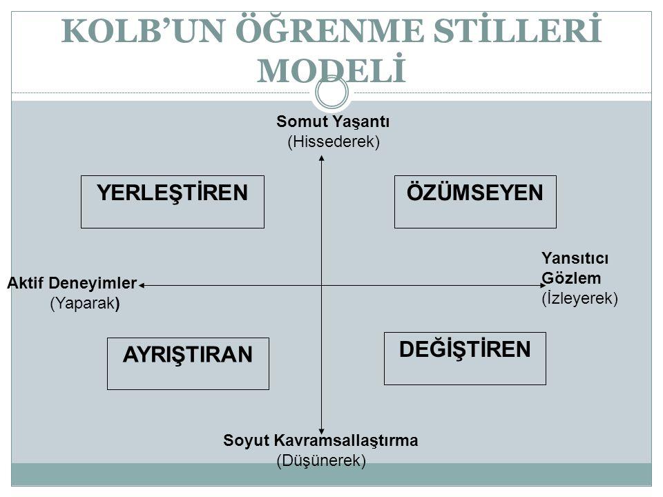 KOLB'UN ÖĞRENME STİLLERİ MODELİ