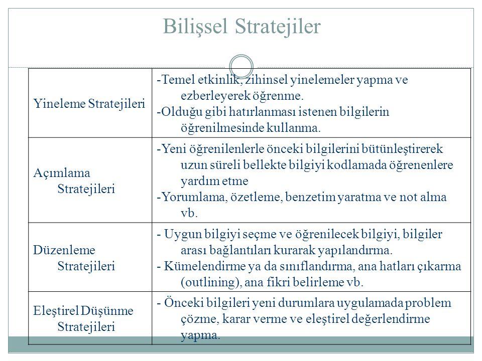Bilişsel Stratejiler Yineleme Stratejileri. -Temel etkinlik, zihinsel yinelemeler yapma ve ezberleyerek öğrenme.