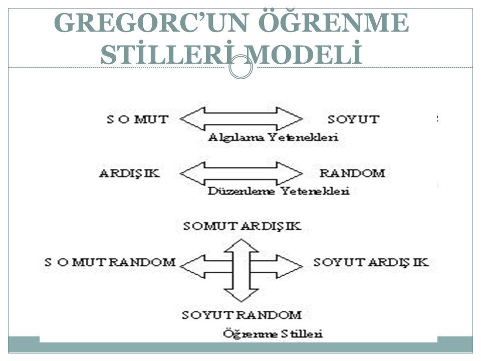 GREGORC'UN ÖĞRENME STİLLERİ MODELİ