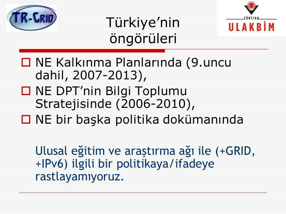 Türkiye'nin öngörüleri