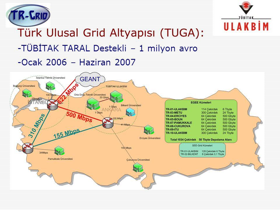 Türk Ulusal Grid Altyapısı (TUGA):