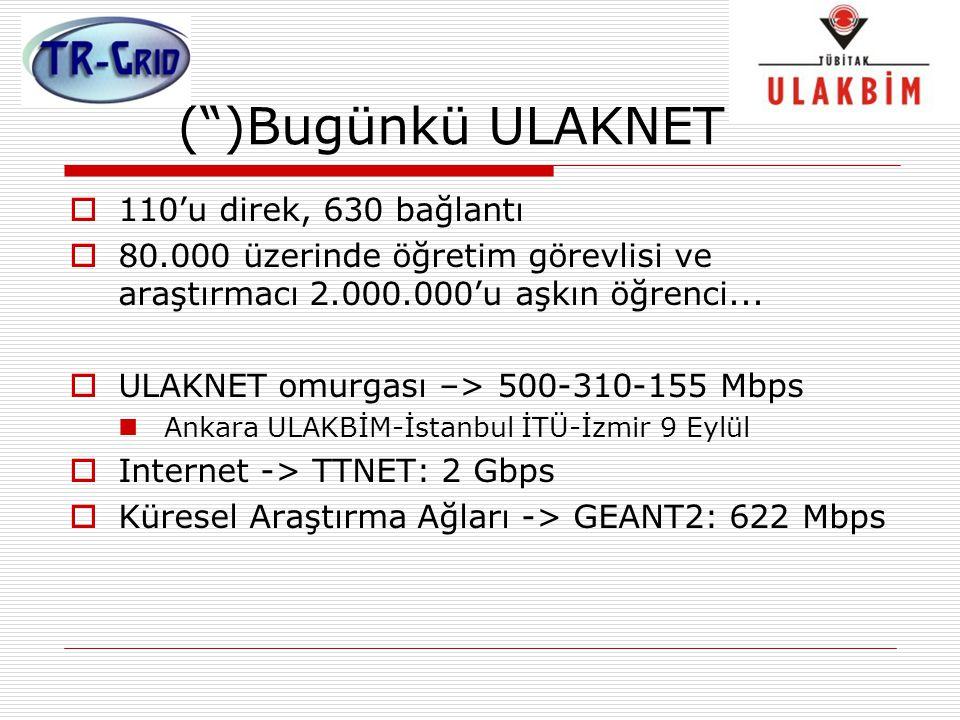 ( )Bugünkü ULAKNET 110'u direk, 630 bağlantı