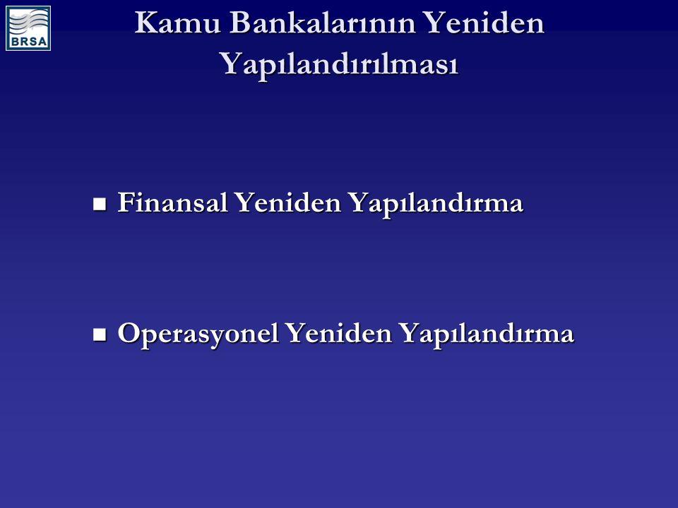 Bankalara Müdahale Stratejisi