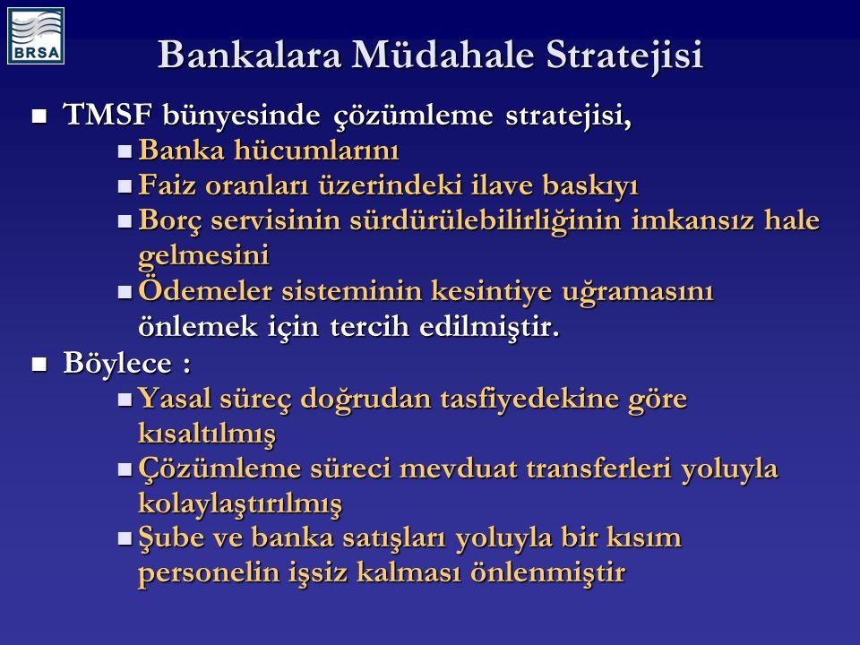 Çözümleme Süreci 20 bankaya TMSF tarafından el konuldu