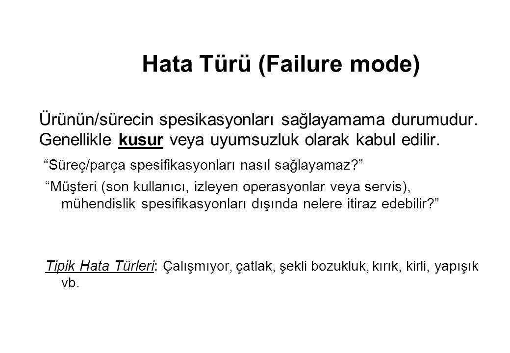 Hata Türü (Failure mode)