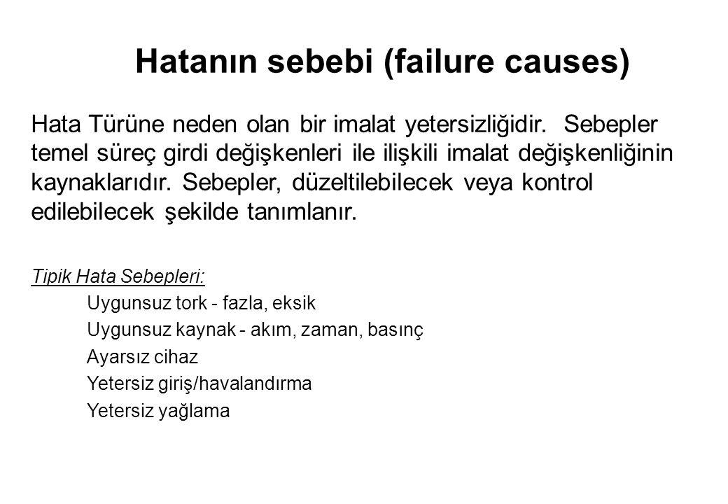 Hatanın sebebi (failure causes)