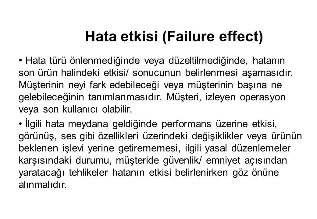 Hata etkisi (Failure effect)