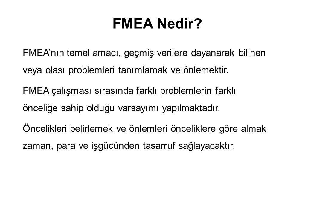 FMEA Nedir FMEA'nın temel amacı, geçmiş verilere dayanarak bilinen veya olası problemleri tanımlamak ve önlemektir.