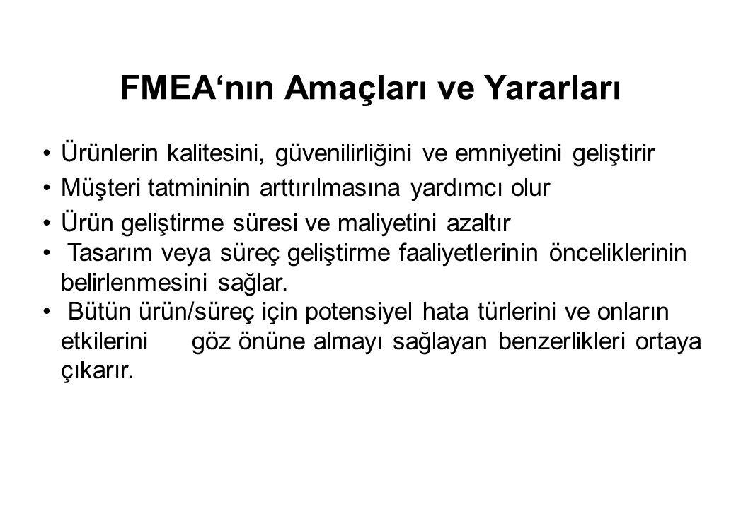 FMEA'nın Amaçları ve Yararları