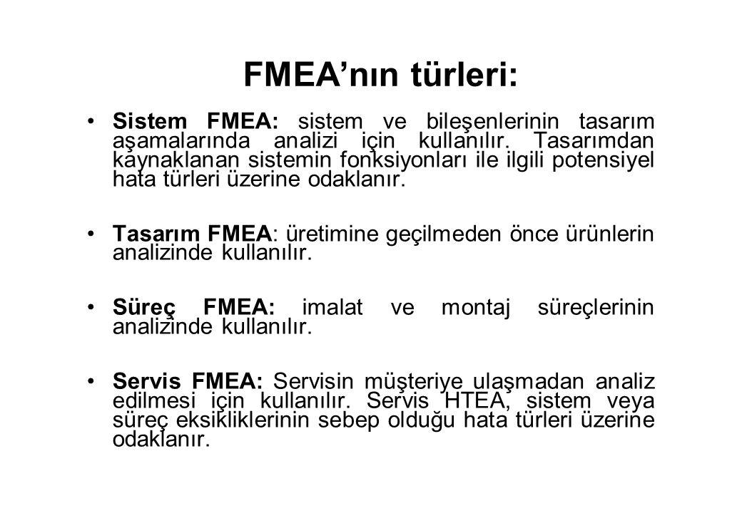 FMEA'nın türleri: