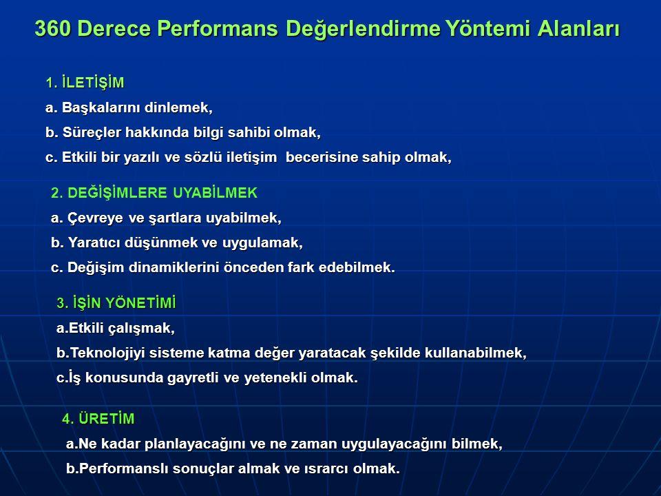 360 Derece Performans Değerlendirme Yöntemi Alanları