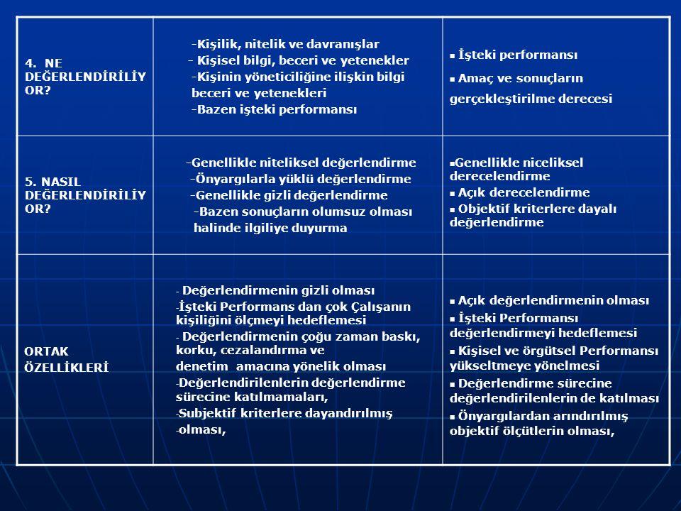 4. NE DEĞERLENDİRİLİYOR -Kişilik, nitelik ve davranışlar. - Kişisel bilgi, beceri ve yetenekler.