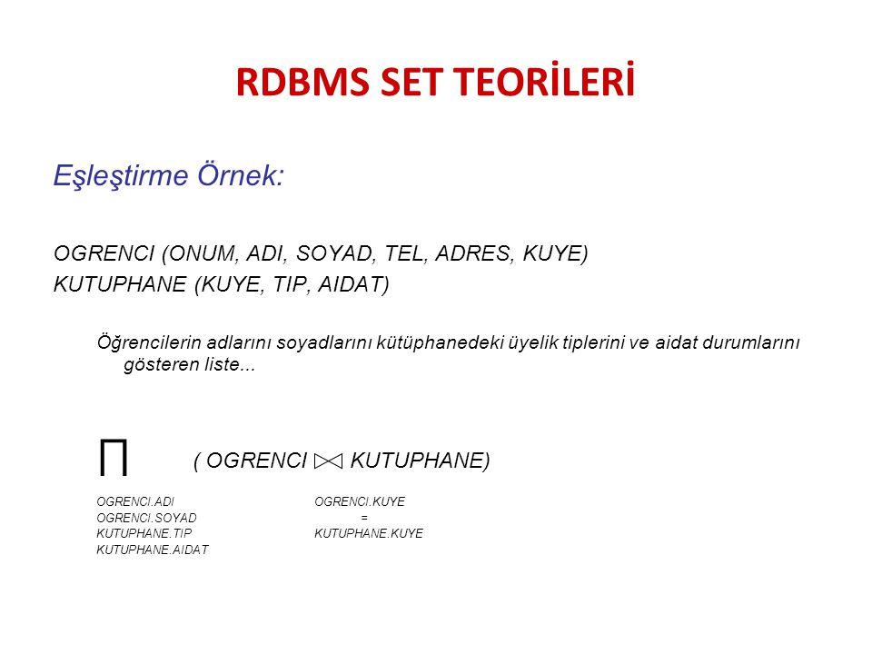 RDBMS SET TEORİLERİ ∏ ( OGRENCI KUTUPHANE) Eşleştirme Örnek: