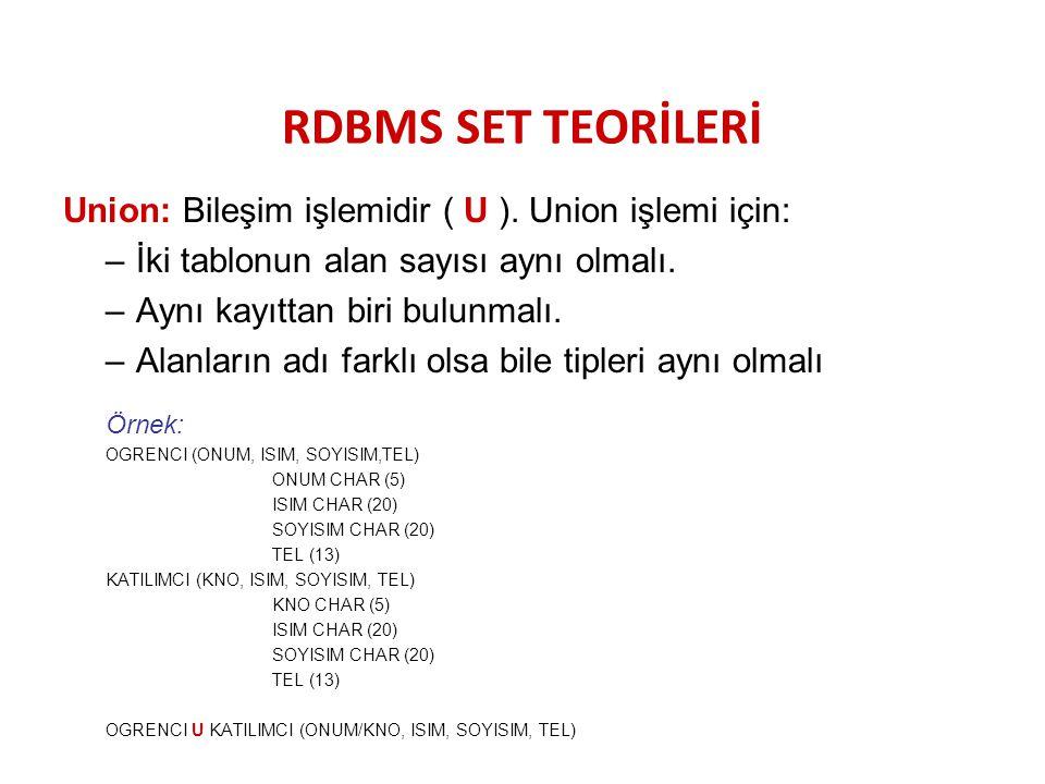 RDBMS SET TEORİLERİ Union: Bileşim işlemidir ( U ). Union işlemi için: