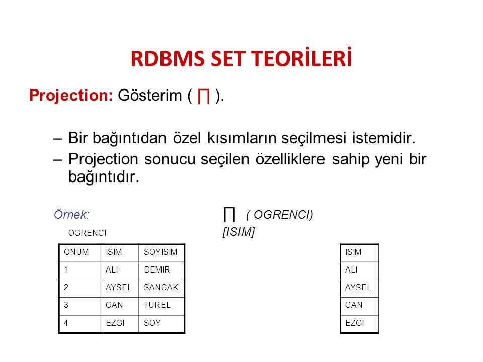RDBMS SET TEORİLERİ Projection: Gösterim ( ∏ ).