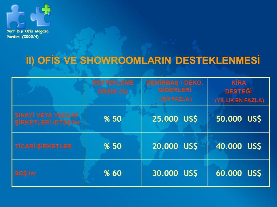 II) OFİS VE SHOWROOMLARIN DESTEKLENMESİ