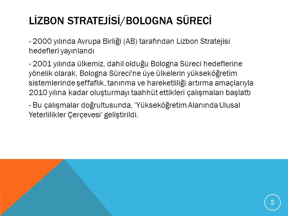 LİZBON STRATEJİSİ/BOLOGNA SÜRECİ