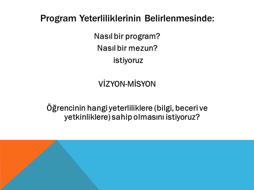 Program Yeterliliklerinin Belirlenmesinde:
