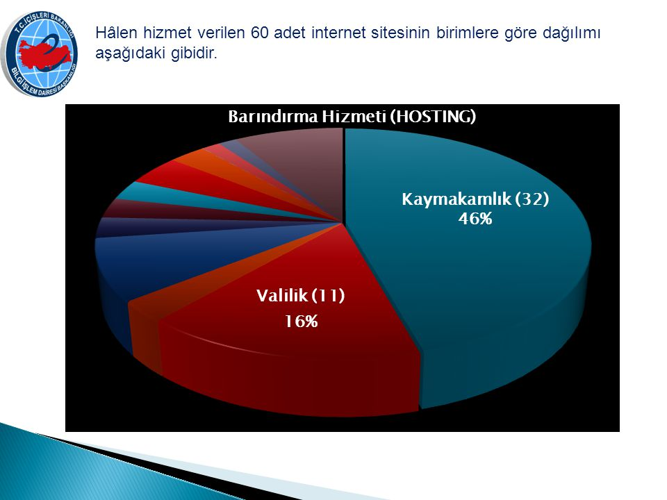 Hâlen hizmet verilen 60 adet internet sitesinin birimlere göre dağılımı aşağıdaki gibidir.