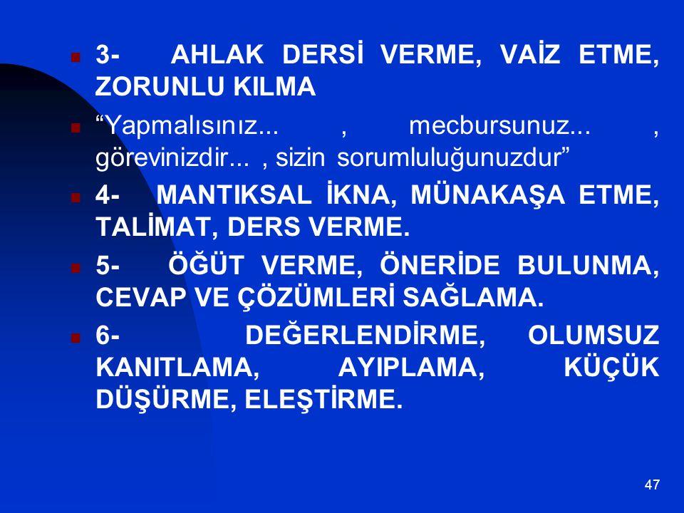 3- AHLAK DERSİ VERME, VAİZ ETME, ZORUNLU KILMA
