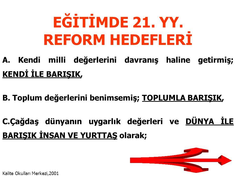 EĞİTİMDE 21. YY. REFORM HEDEFLERİ