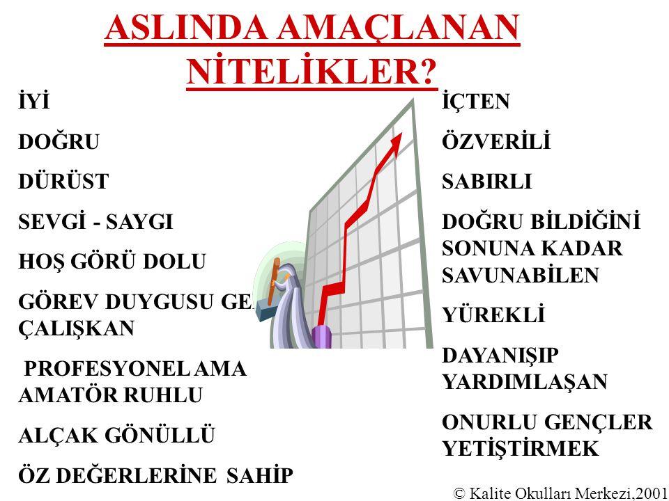 ASLINDA AMAÇLANAN NİTELİKLER