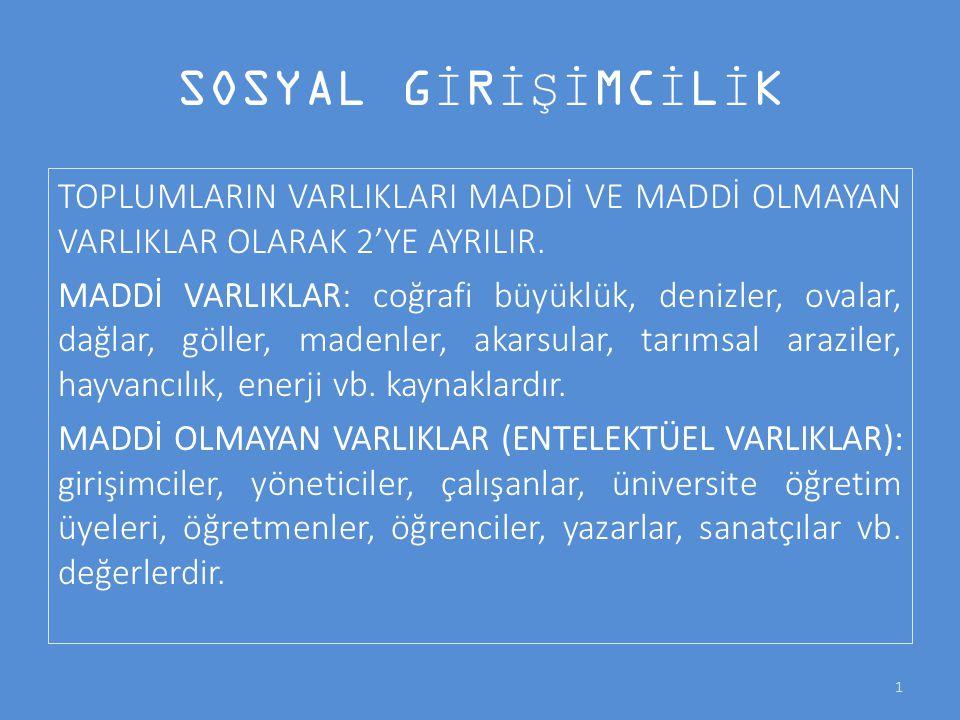 SOSYAL GİRİŞİMCİLİK