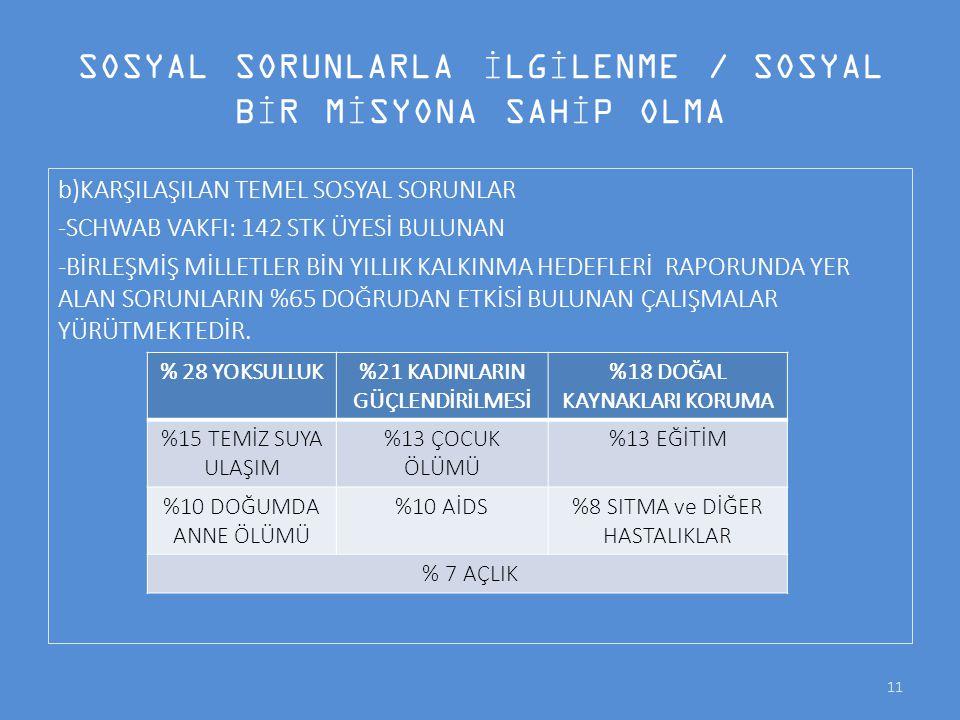 SOSYAL SORUNLARLA İLGİLENME / SOSYAL BİR MİSYONA SAHİP OLMA