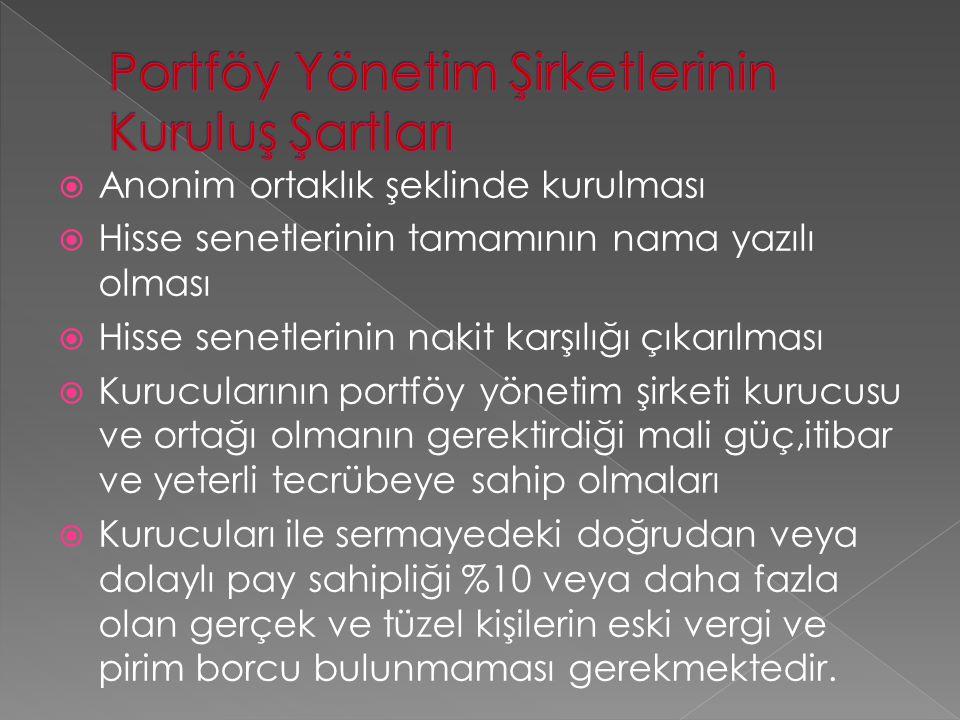 Portföy Yönetim Şirketlerinin Kuruluş Şartları