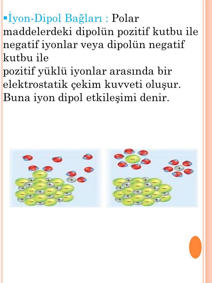 İyon-Dipol Bağları : Polar maddelerdeki dipolün pozitif kutbu ile negatif iyonlar veya dipolün negatif kutbu ile