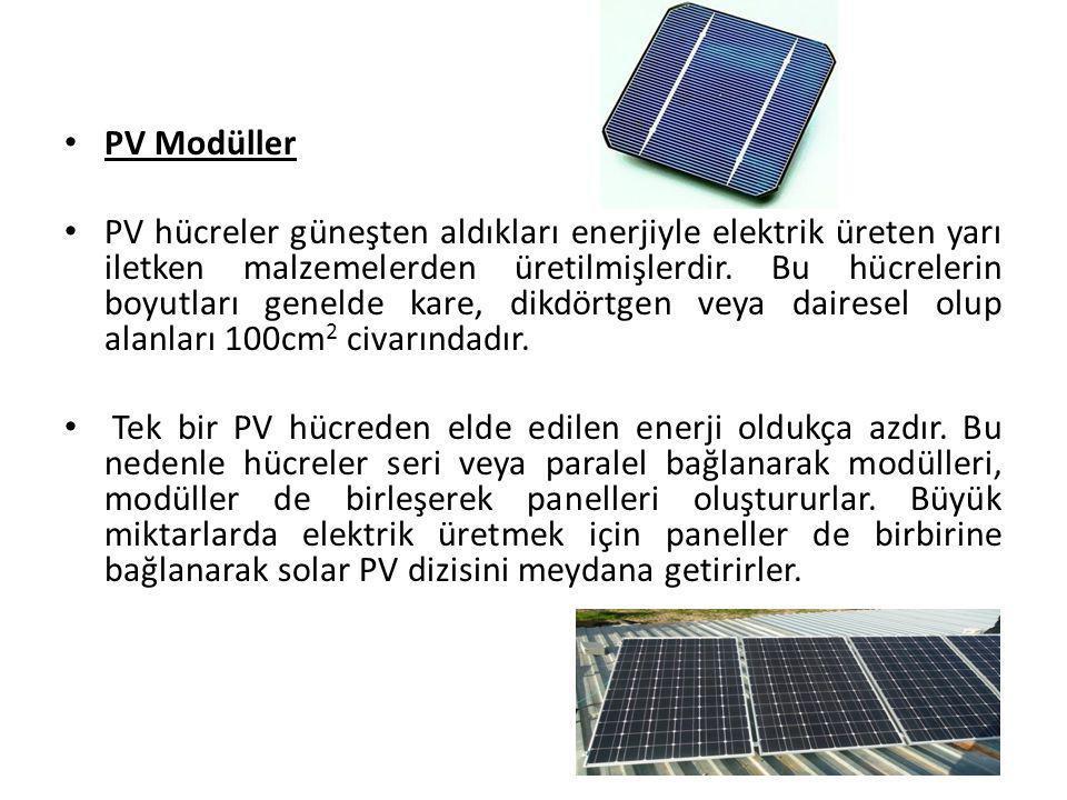 PV Modüller