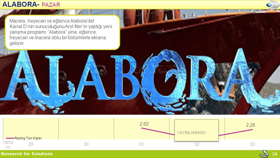 Alabora- Pazar Macera, heyecan ve eğlence Alabora da!